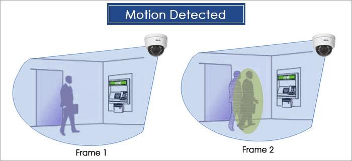 تشخیص حرکت یا Motion detection