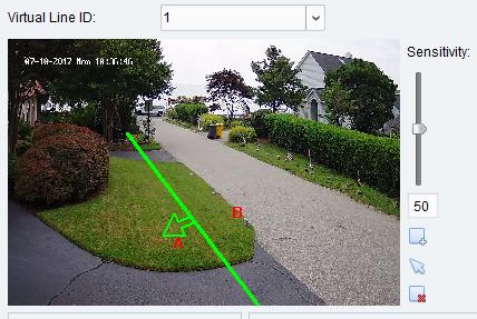 تشخیص عبور از خط یا Line crossing توسط نرمافزار آنالیز تصاویر دوربین مداربسته