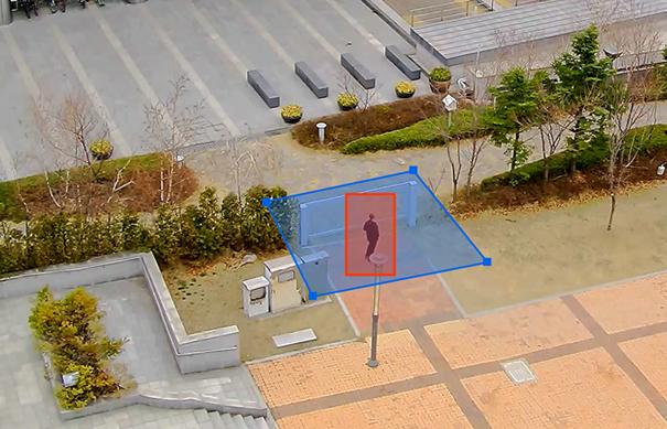 تشخیص پرسه زنی یا Loitering detection توسط نرم افزار آنالیز تصاویر